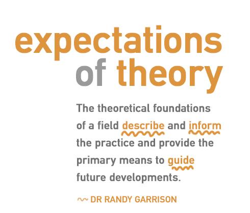 expectationsoftheory