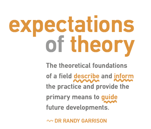 expectationsoftheory